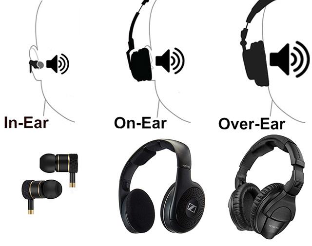 deifferenze cuffie over-ear in-ear on-ear