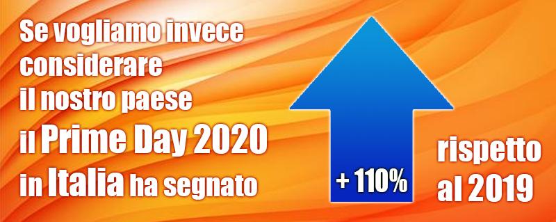 Aumento vendita Prime Day Italia